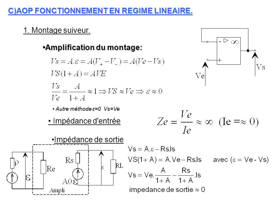 C)AOP FONCTIONNEMENT EN REGIME LINEAIRE.