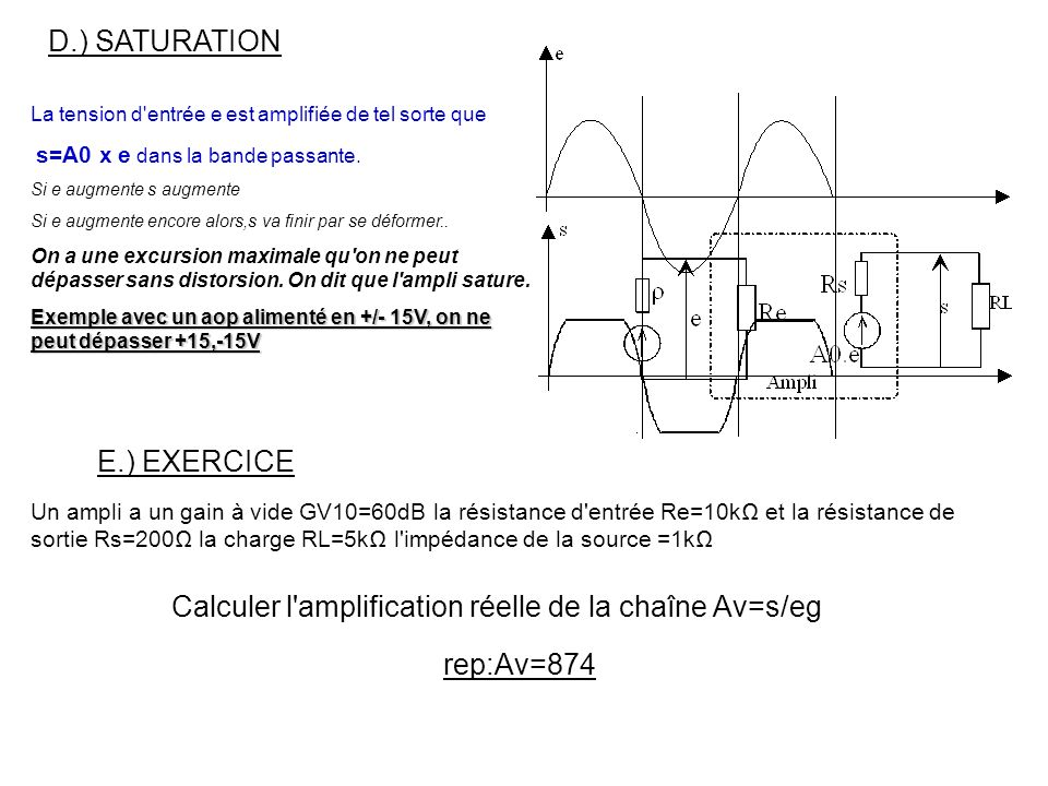 Calculer l amplification réelle de la chaîne Av=s/eg