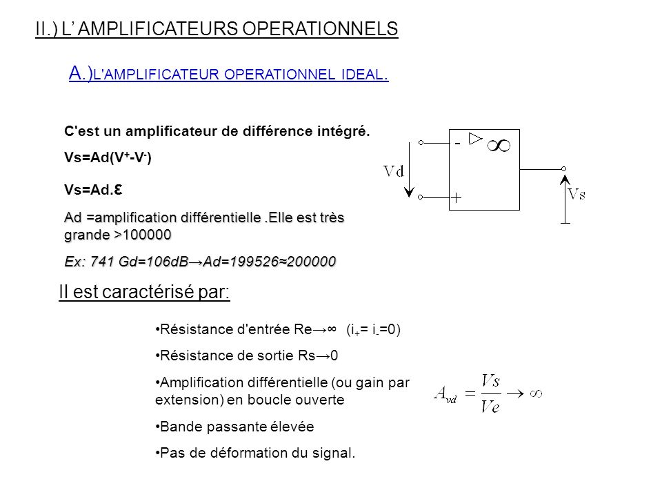 II.) L' AMPLIFICATEURS OPERATIONNELS