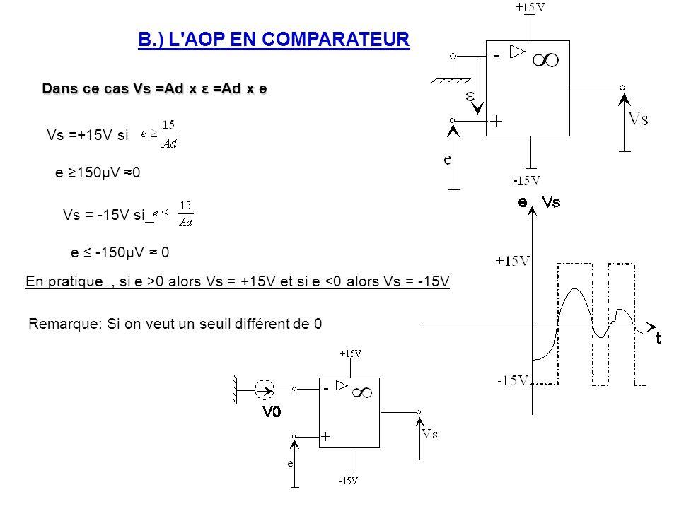 B.) L AOP EN COMPARATEUR Dans ce cas Vs =Ad x ε =Ad x e Vs =+15V si