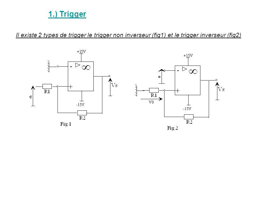 1.) TriggerIl existe 2 types de trigger le trigger non inverseur (fig1) et le trigger inverseur (fig2)
