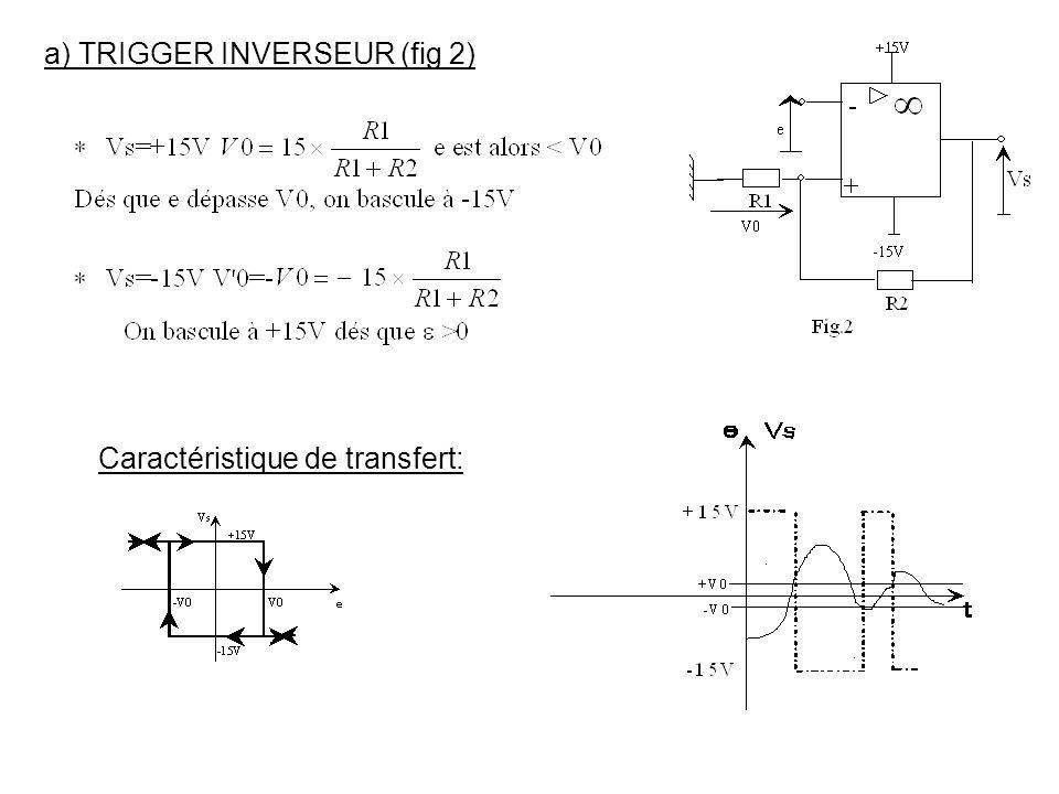a) TRIGGER INVERSEUR (fig 2)