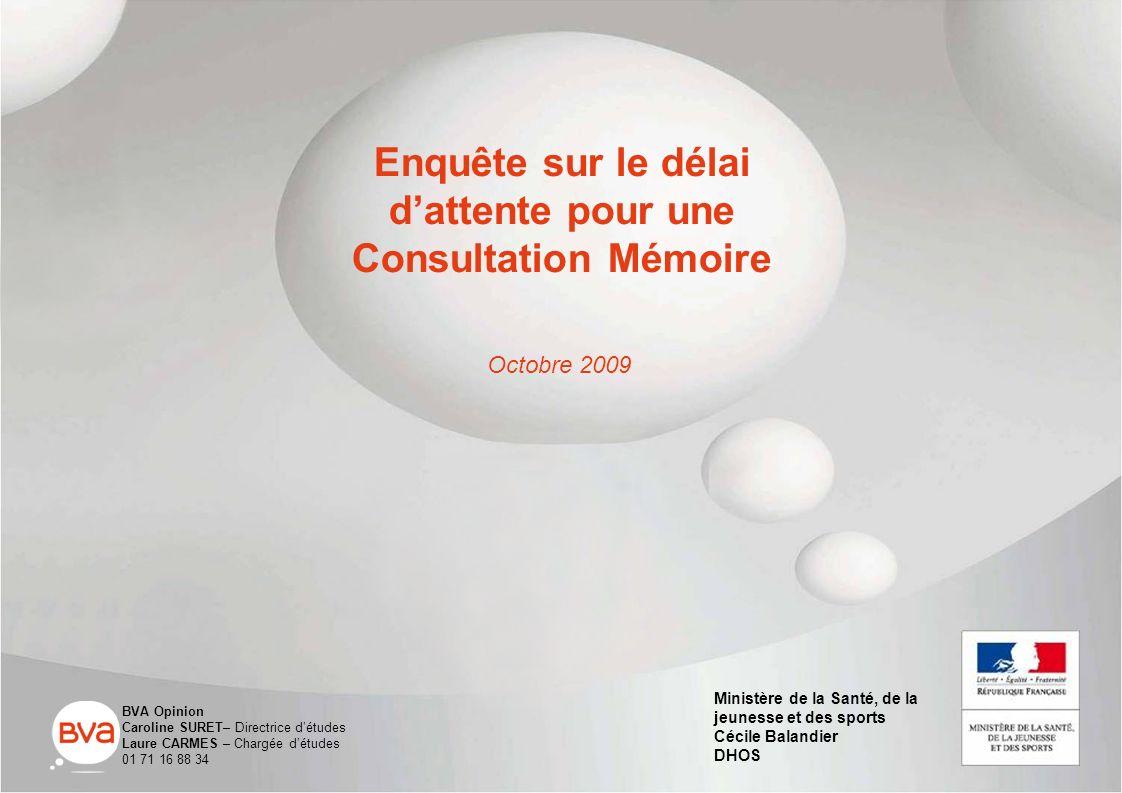 Enquête sur le délai d'attente pour une Consultation Mémoire