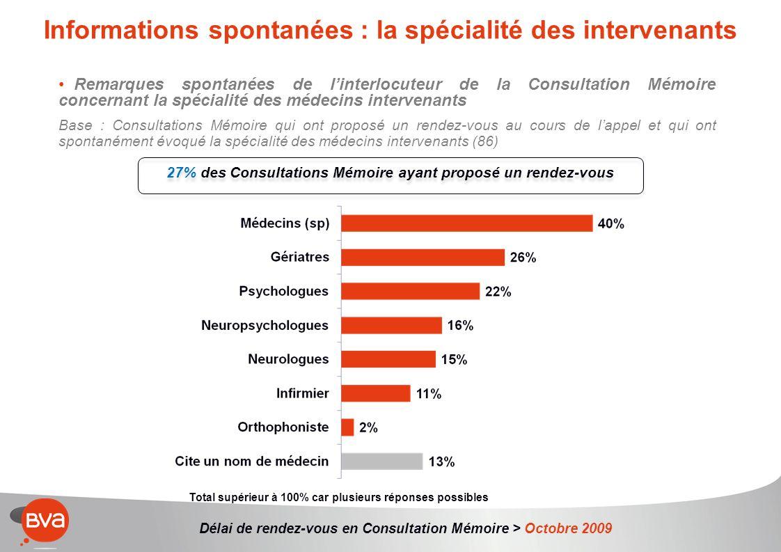 Informations spontanées : la spécialité des intervenants