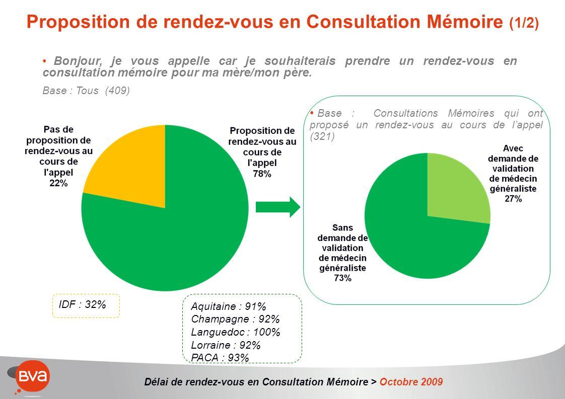 Proposition de rendez-vous en Consultation Mémoire (1/2)