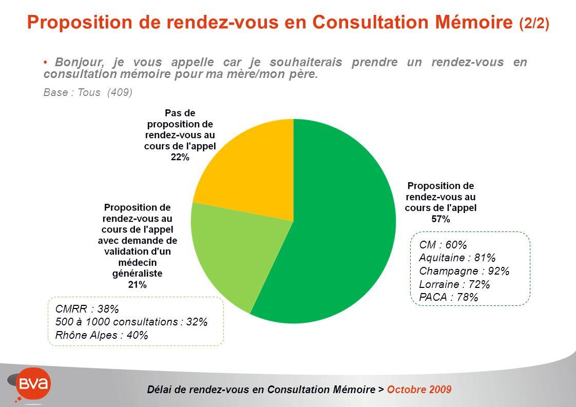 Proposition de rendez-vous en Consultation Mémoire (2/2)