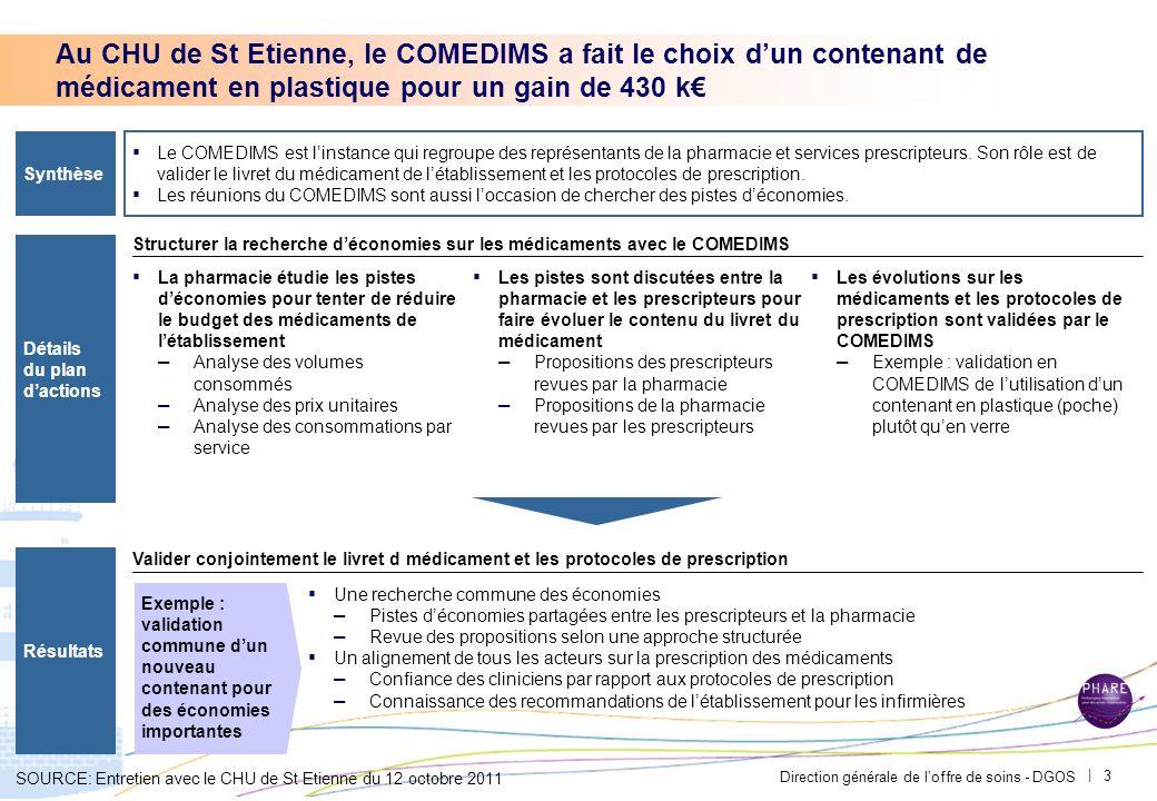 PAR-FGP053-20111027-MODELE-EP2710Au CHU de St Etienne, le COMEDIMS a fait le choix d'un contenant de médicament en plastique pour un gain de 430 k€