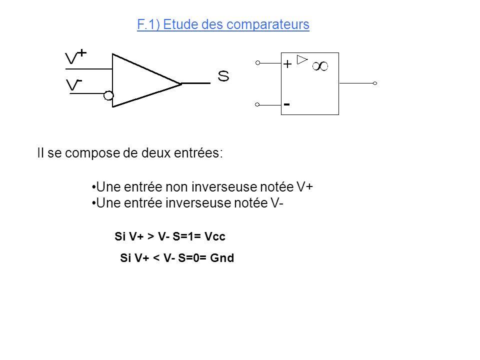 F.1) Etude des comparateurs