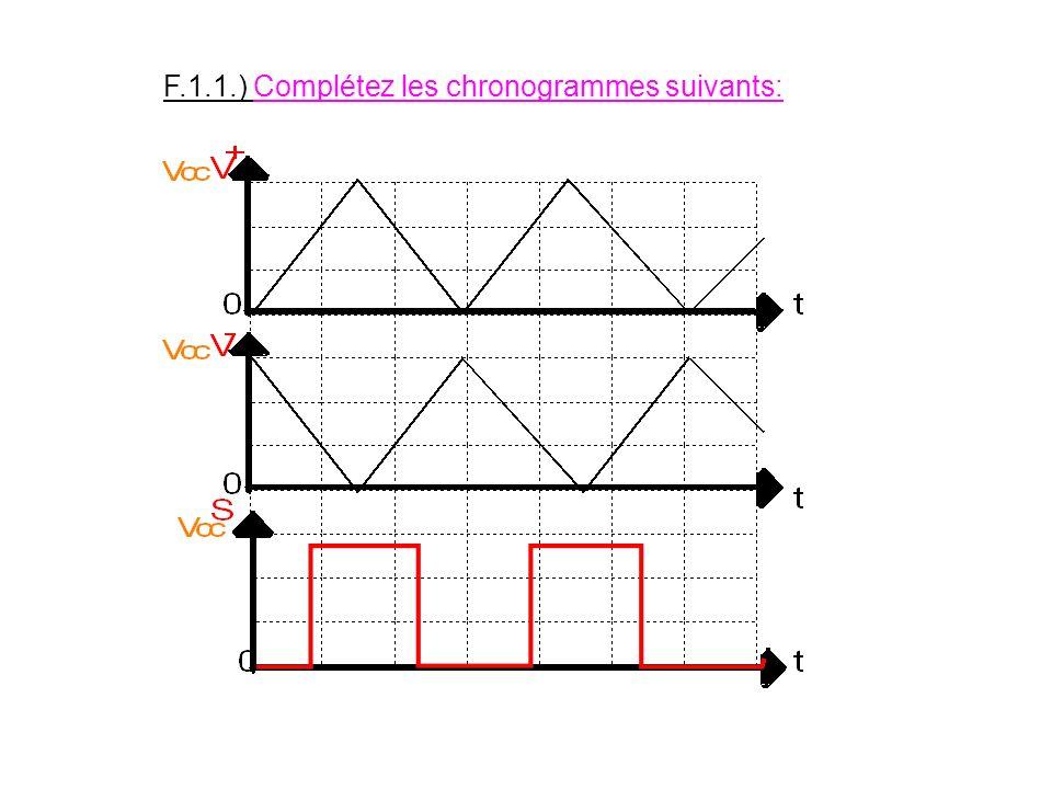 F.1.1.) Complétez les chronogrammes suivants: