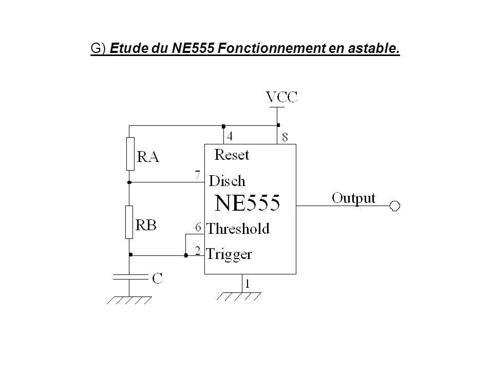 G) Etude du NE555 Fonctionnement en astable.