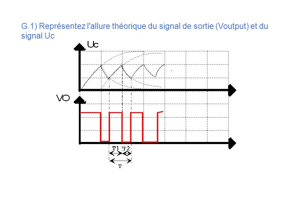 G.1) Représentez l allure théorique du signal de sortie (Voutput) et du signal Uc