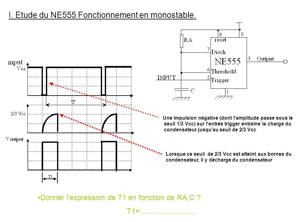 I. Etude du NE555 Fonctionnement en monostable.