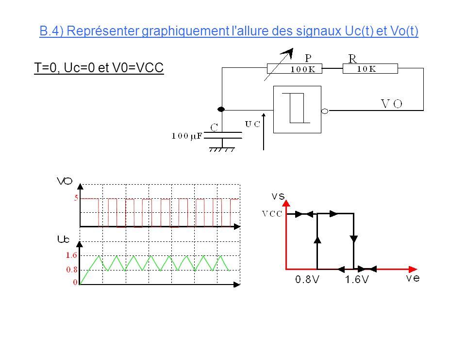 B.4) Représenter graphiquement l allure des signaux Uc(t) et Vo(t)