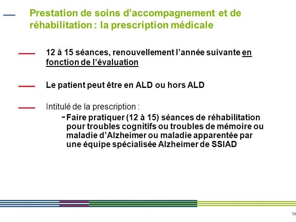 Prestation de soins d'accompagnement et de réhabilitation : la prescription médicale