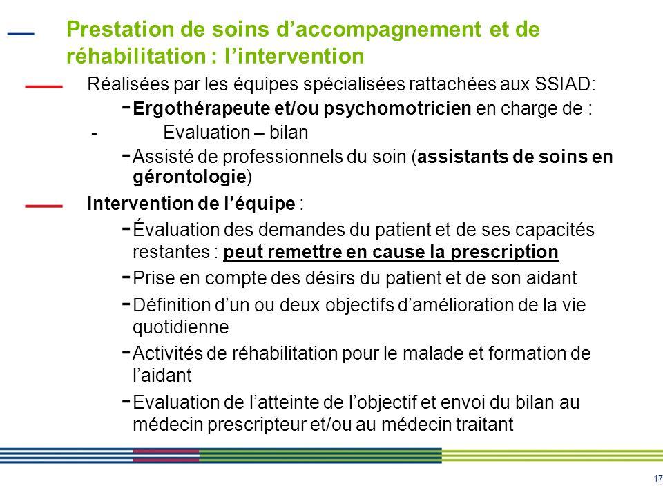 Prestation de soins d'accompagnement et de réhabilitation : l'intervention