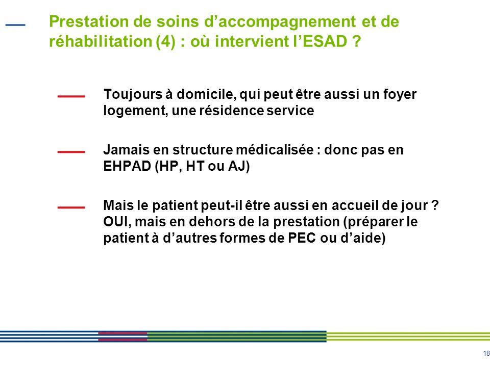 Prestation de soins d'accompagnement et de réhabilitation (4) : où intervient l'ESAD