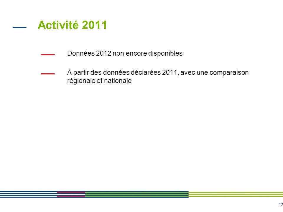 Activité 2011 Données 2012 non encore disponibles
