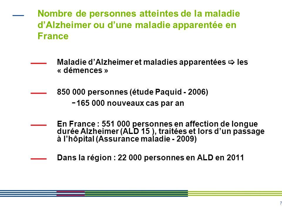 Nombre de personnes atteintes de la maladie d'Alzheimer ou d'une maladie apparentée en France