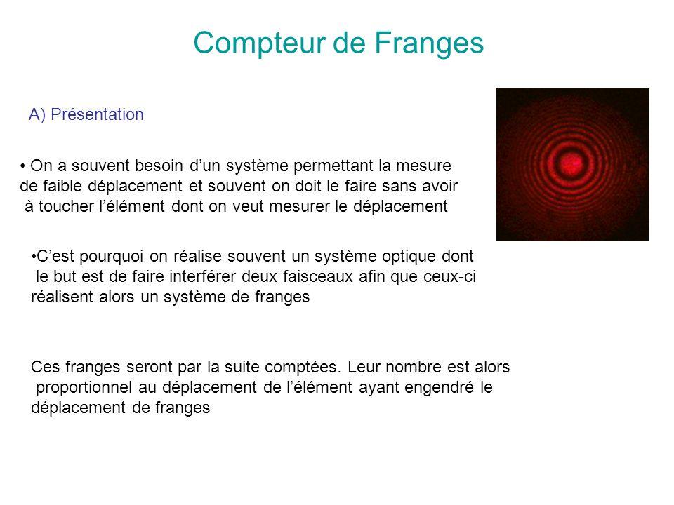 Compteur de Franges A) Présentation