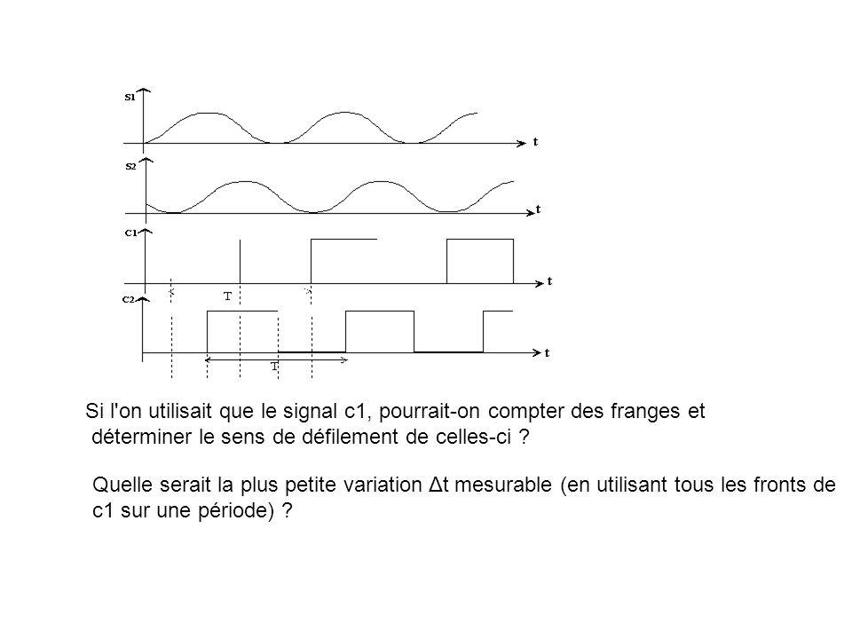 Si l on utilisait que le signal c1, pourrait-on compter des franges et