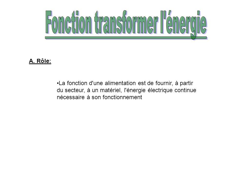 Fonction transformer l énergie