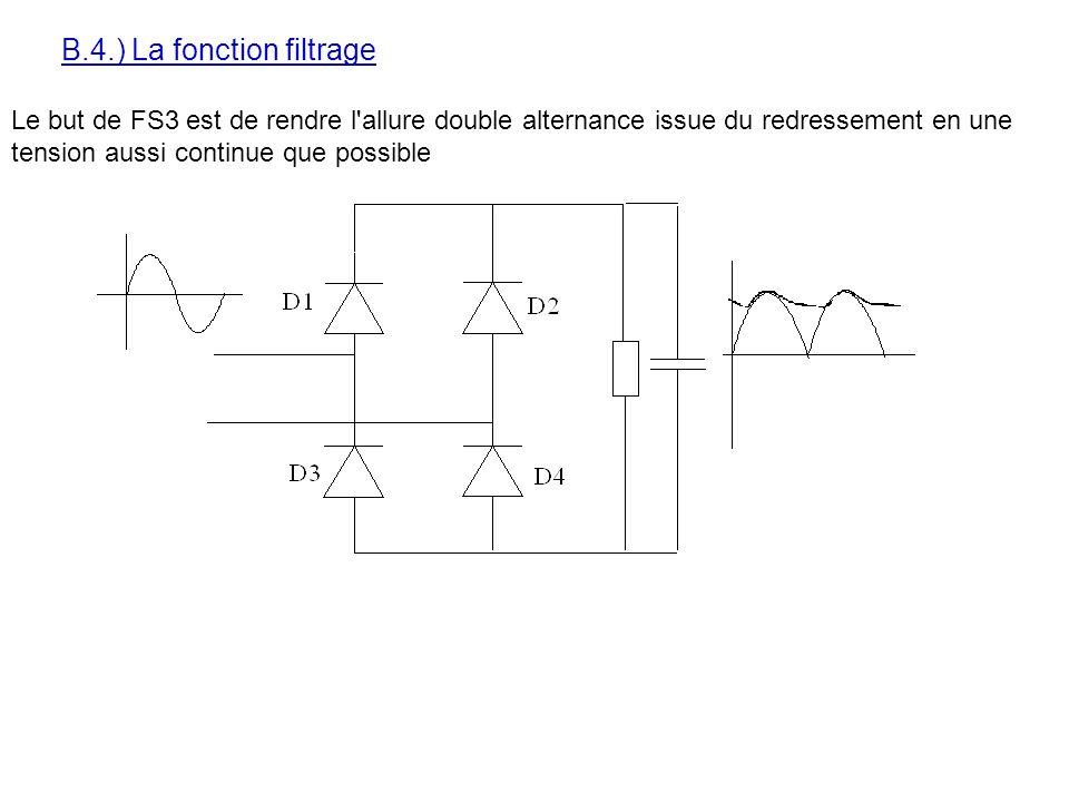 B.4.) La fonction filtrage