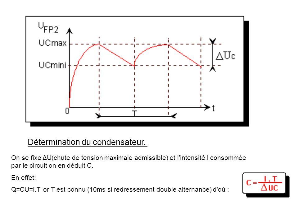 Détermination du condensateur.