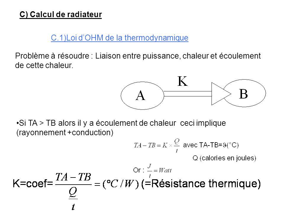 C) Calcul de radiateur C.1)Loi d'OHM de la thermodynamique. Problème à résoudre : Liaison entre puissance, chaleur et écoulement de cette chaleur.
