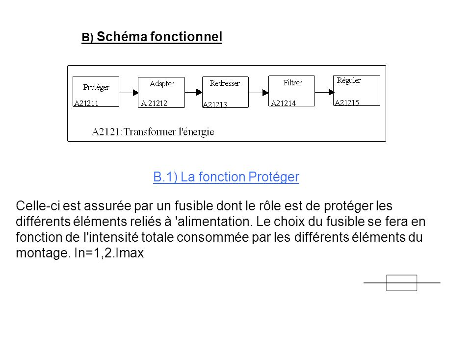 B.1) La fonction Protéger