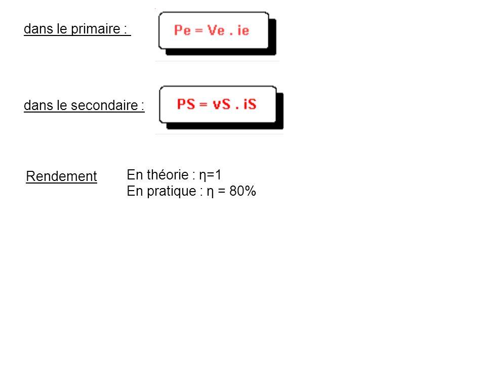 dans le primaire : dans le secondaire : Rendement En théorie : η=1 En pratique : η = 80%