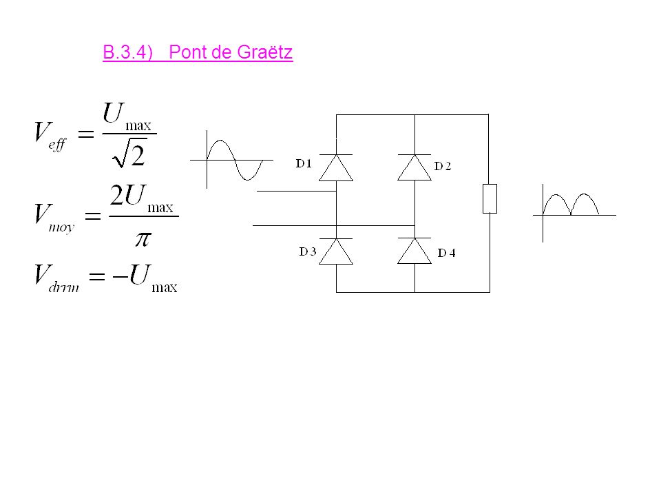 B.3.4) Pont de Graëtz