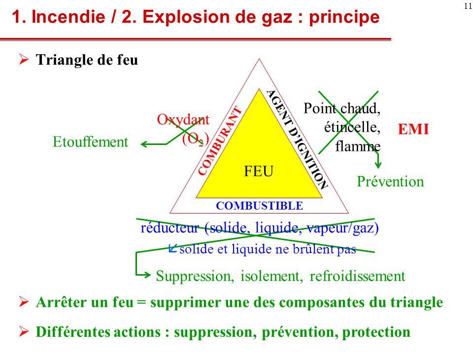 1. Incendie / 2. Explosion de gaz : principe
