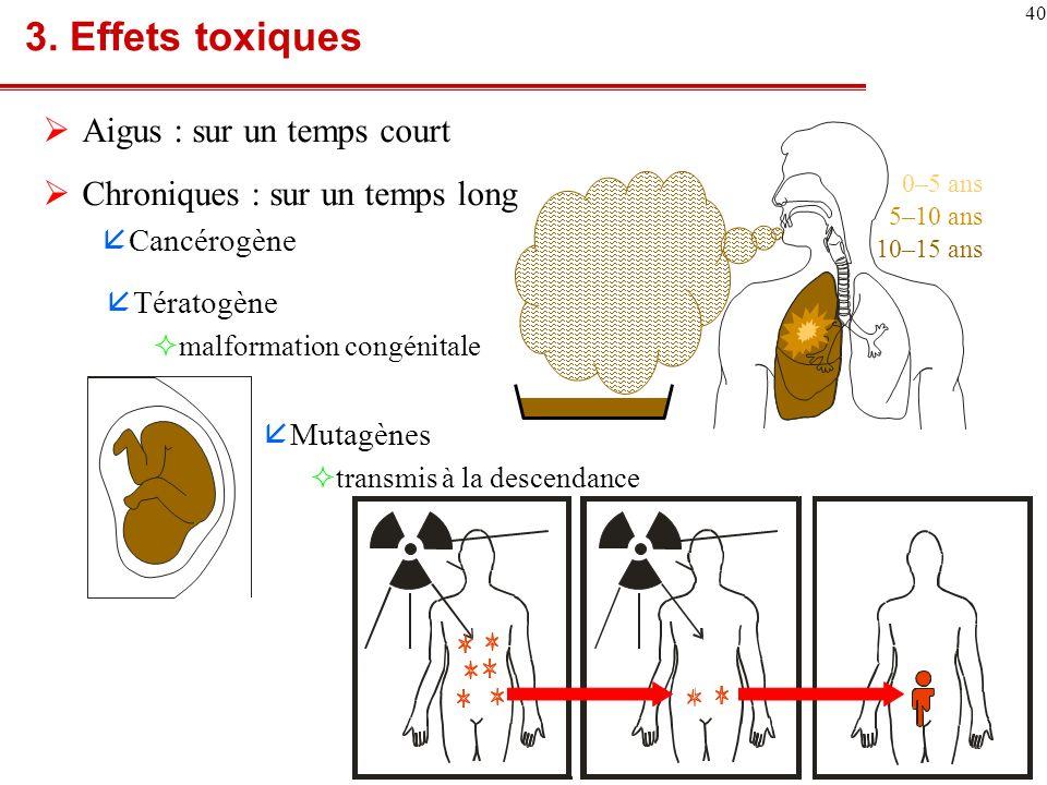 3. Effets toxiques Aigus : sur un temps court