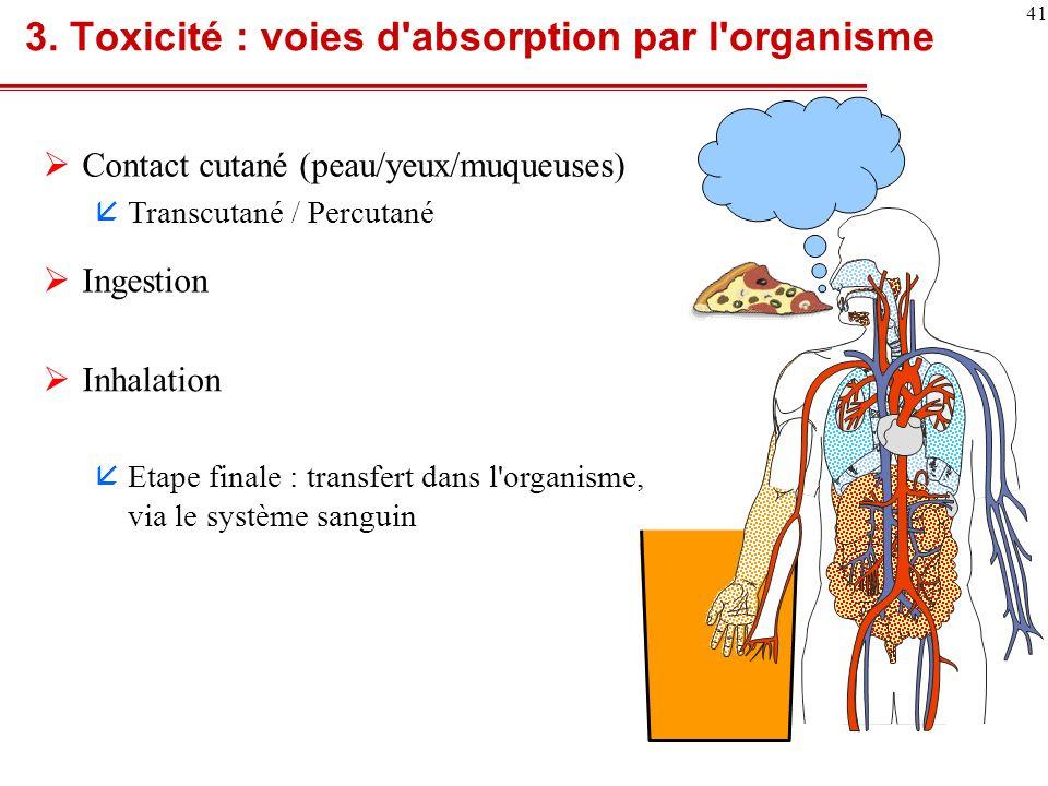 3. Toxicité : voies d absorption par l organisme
