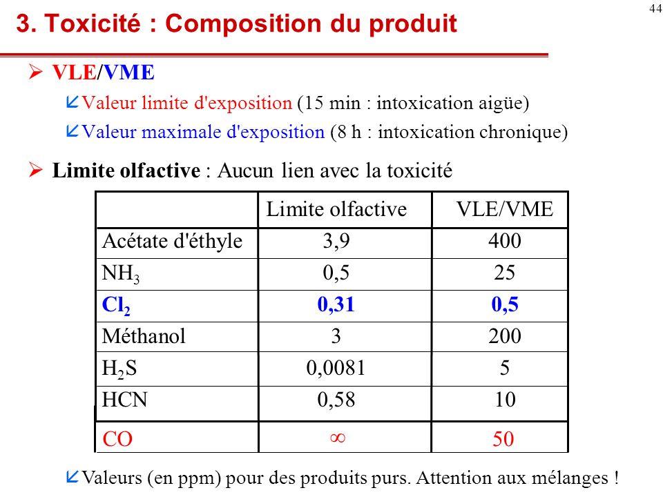 3. Toxicité : Composition du produit
