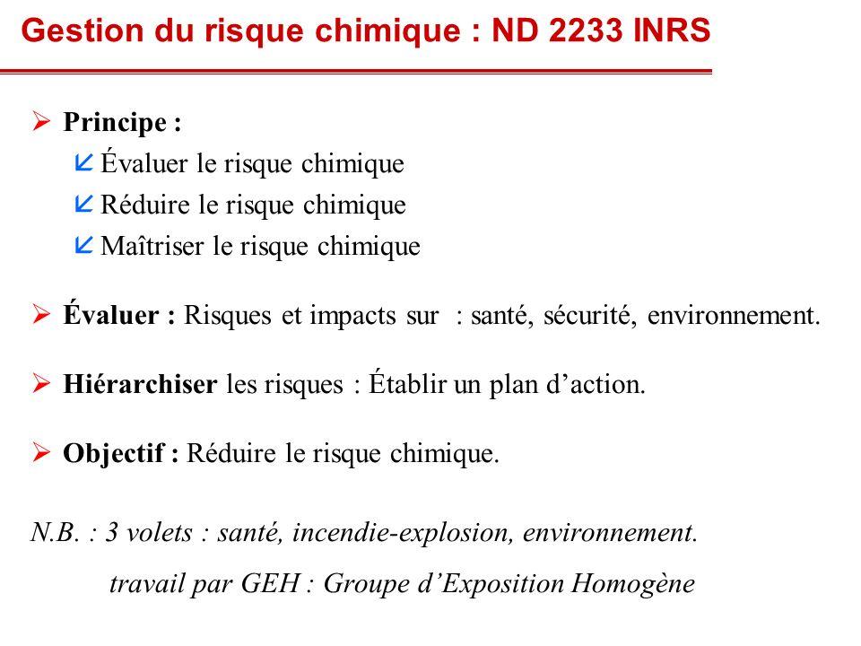 Gestion du risque chimique : ND 2233 INRS
