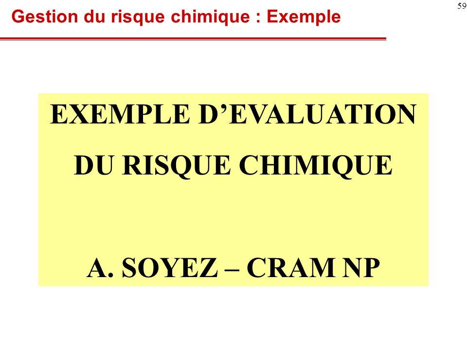 EXEMPLE D'EVALUATION DU RISQUE CHIMIQUE A. SOYEZ – CRAM NP