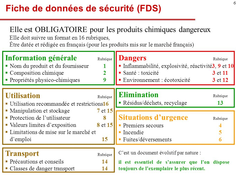 Fiche de données de sécurité (FDS)