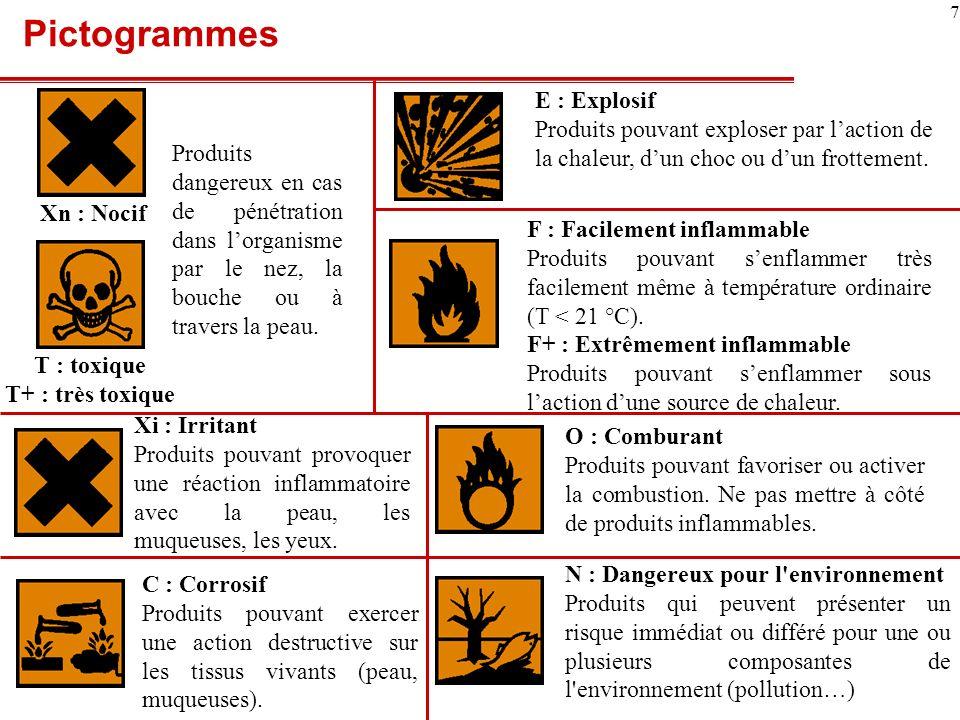 Pictogrammes E : Explosif