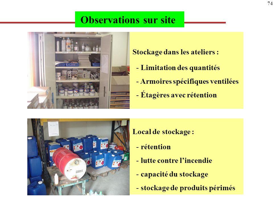 Observations sur site Stockage dans les ateliers :