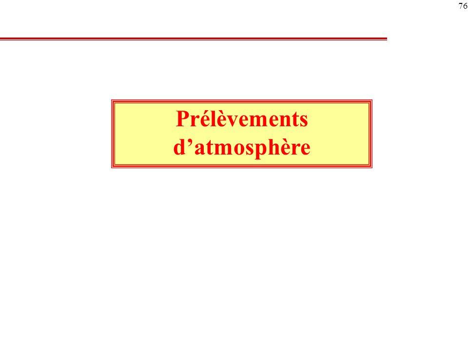 Prélèvements d'atmosphère