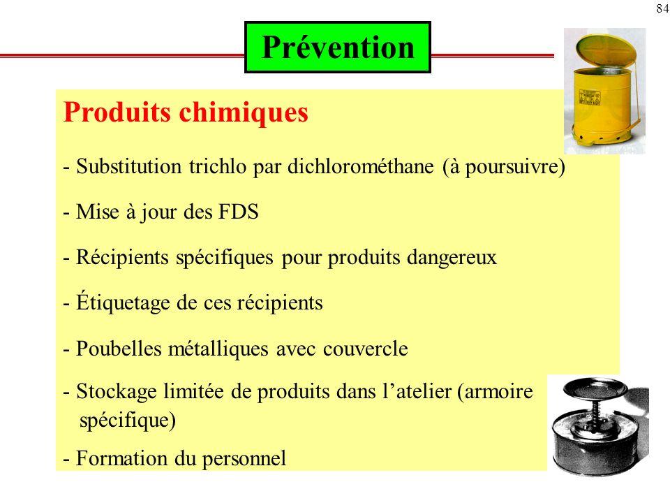 Prévention Produits chimiques