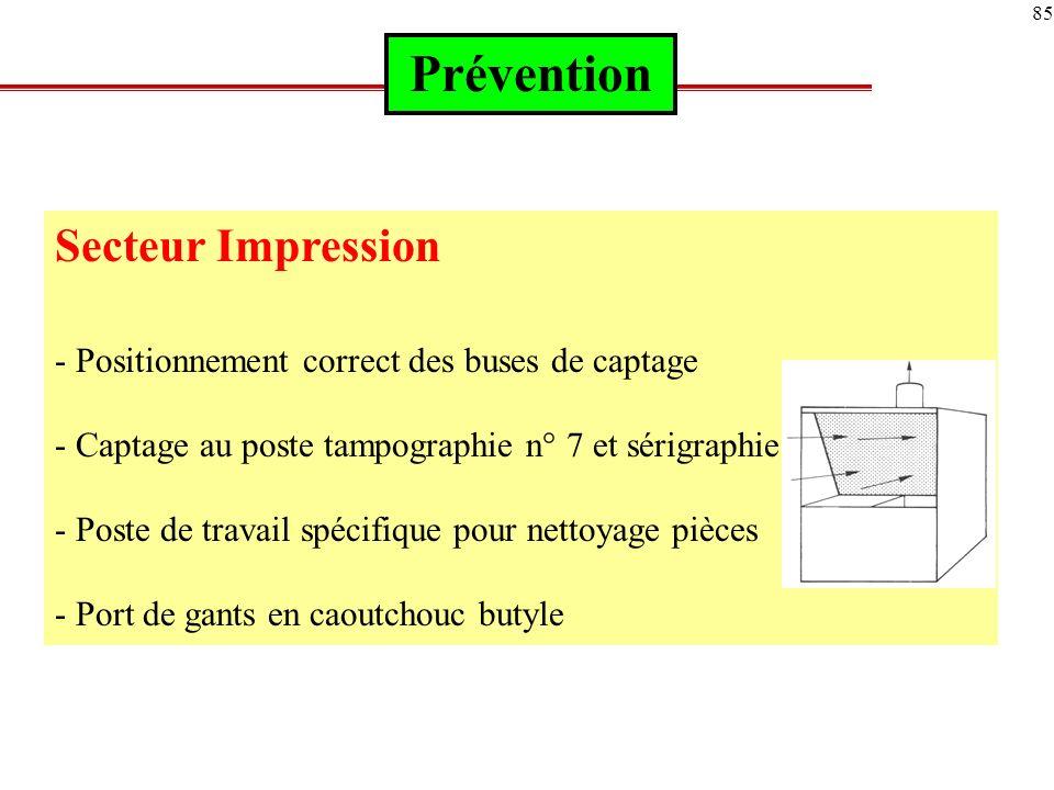 Prévention Secteur Impression