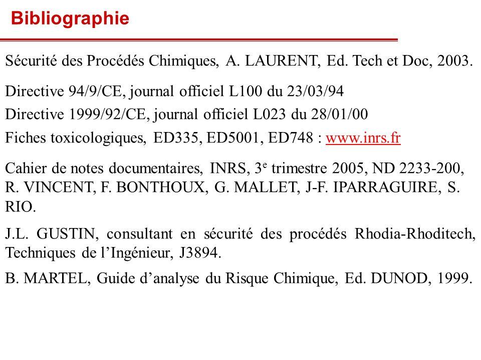 Bibliographie Sécurité des Procédés Chimiques, A. LAURENT, Ed. Tech et Doc, 2003. Directive 94/9/CE, journal officiel L100 du 23/03/94.