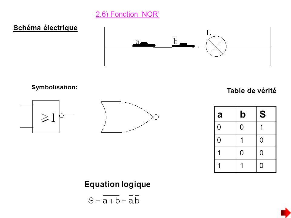 a b S Equation logique 2.6) Fonction 'NOR' Schéma électrique 1