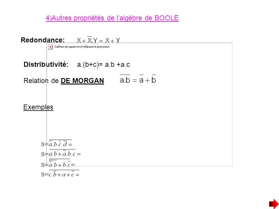 4)Autres propriétés de l'algèbre de BOOLE