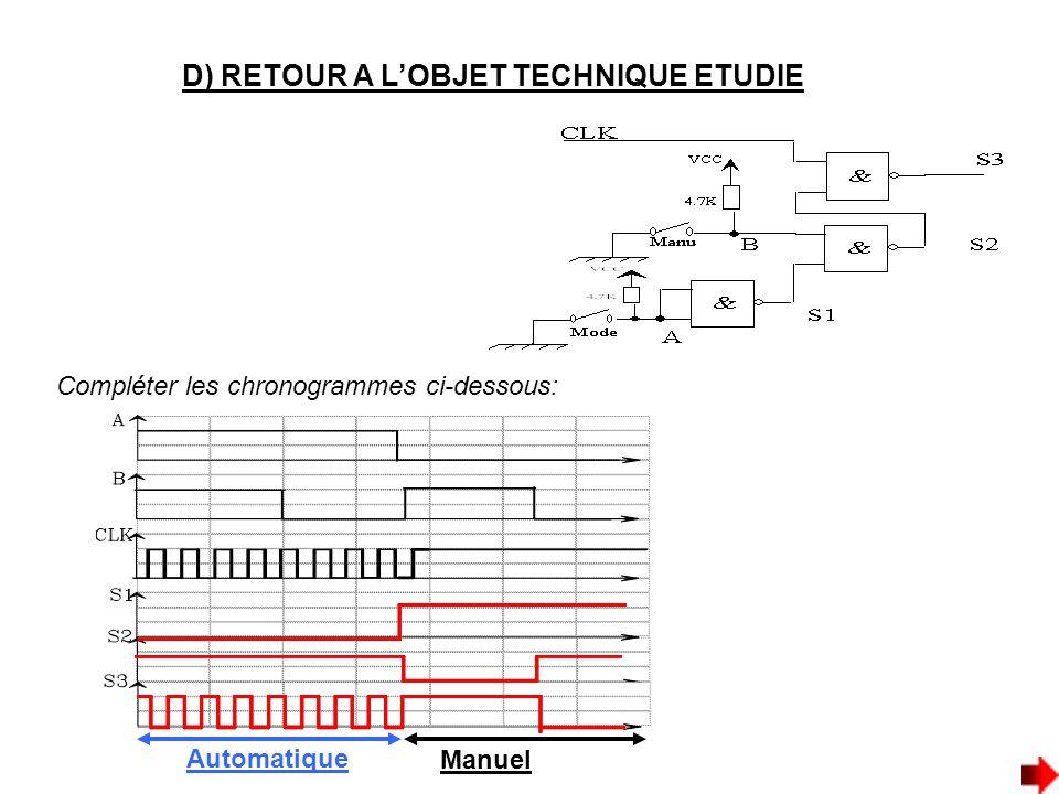 D) RETOUR A L'OBJET TECHNIQUE ETUDIE