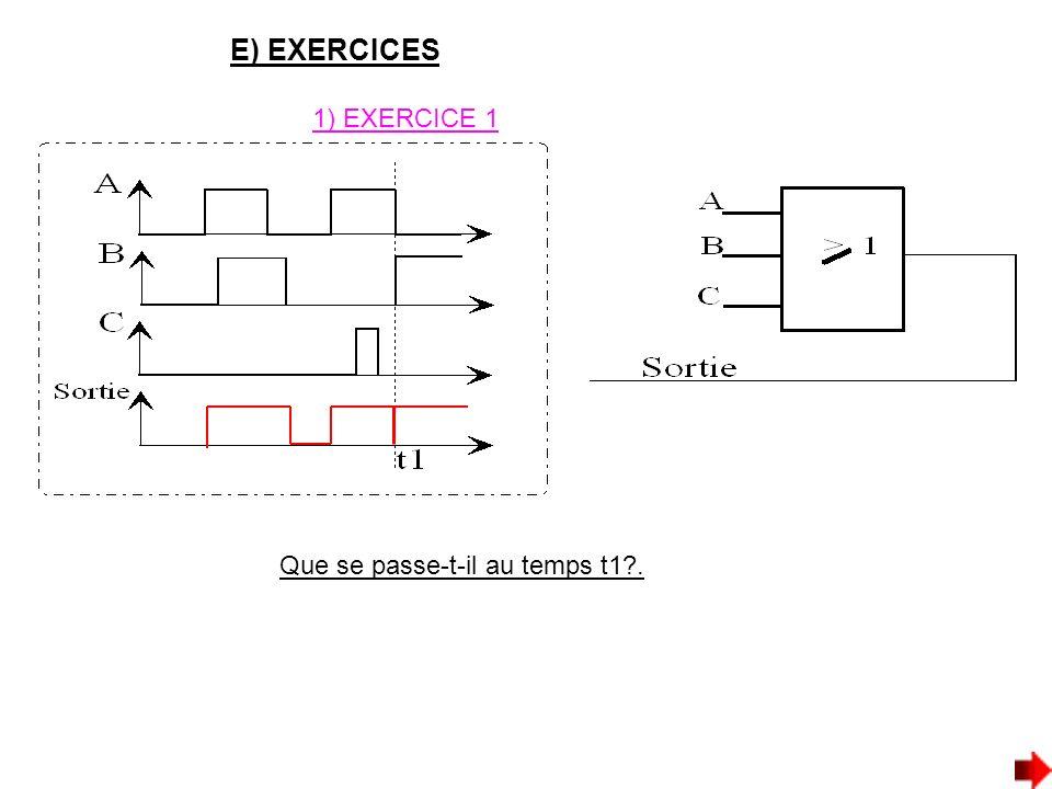 E) EXERCICES 1) EXERCICE 1 Que se passe-t-il au temps t1 .