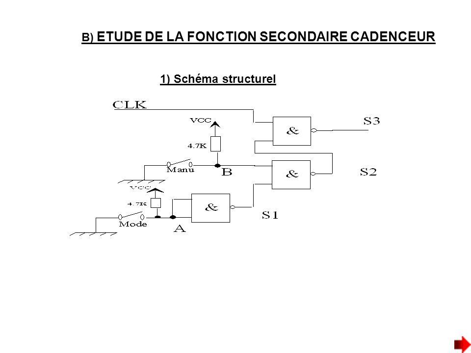 B) ETUDE DE LA FONCTION SECONDAIRE CADENCEUR