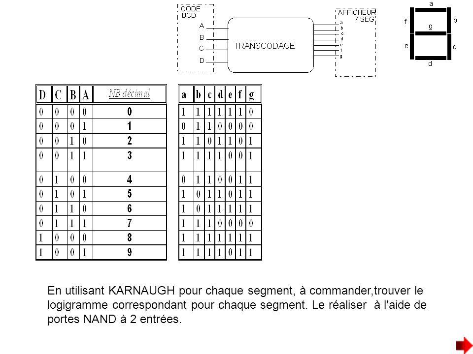 En utilisant KARNAUGH pour chaque segment, à commander,trouver le logigramme correspondant pour chaque segment.